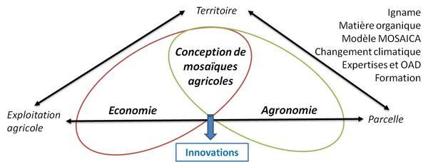 agroecosyst_1